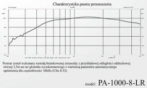 STX PA-1000-8-LR
