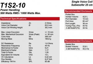 Rockford Fosgate T1S2-10
