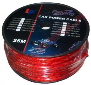 Kabel Zasilający 10,0 mm/4Ga