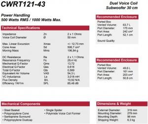 Kicker CWRT121