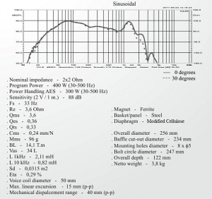 STX W.25.400.2x2.MC
